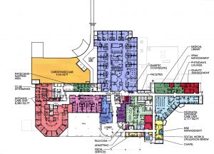 Master Plan - Hospital First Floor